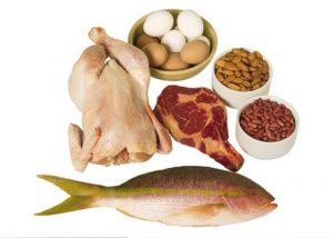 белковая диета дюкана для похудения меню